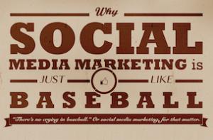 Social Media and Baseball